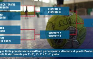Presentata la Final Eight di Coppa Italia maschile 2013/14 di pallamano