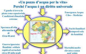 """L'Organizzazione """"no-profit Mehaleon"""" registrata a Brindisi nel 2012 mantiene le sue promesse: Costruisce di n. 2 pozzi di acqua in Uganda."""