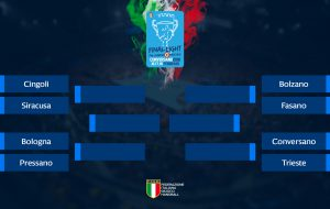 Al via la Final8 di Coppa Italia con i Quarti di Finale
