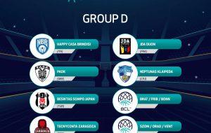 Sorteggiati i gironi della Basket Champions League: ecco le avversarie europee della Happy Casa Brindisi