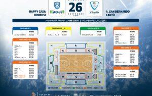 In vendita i biglietti per le prime 4 partite interne della Happy Casa Brindisi