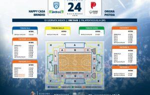 Biglietti in vendita per Happy Casa Brindisi-OriOra Pistoia