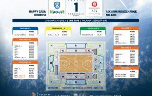 Happy Casa Brindisi: Biglietti in vendita per i match di inizio 2020. Il big match con Milano sabato 1 febbraio