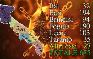 Coronavirus: cresce la diffusione in Puglia. In provincia di Brindisi il totale dei casi positivi sale a 94