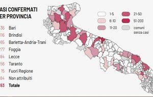 Coronavirus: oggi 88 nuovi casi in Puglia, 13 in Provincia di Brindisi