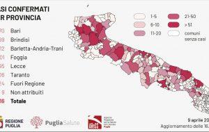 Coronavirus: 15 nuovi casi in provincia di Brindisi