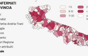 Coronavirus: con 17 nuovi casi in un giorno la provincia di Brindisi sfonda quota 300 positivi