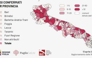 Coronavirus: altra giornata critica in Puglia, 7 morti e 76 nuovi positivi, 21 in Provincia di Brindisi