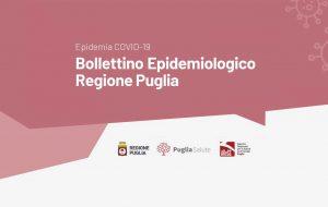 Coronavirus: 17 nuovi positivi in Puglia, 8 nella provincia di Brindisi