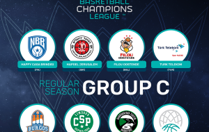 Basketball Champions League: ecco il calendario, tutti gli impegni della Happy Casa Brindisi
