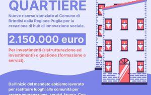"""Dalla Regione 2,1 milioni di euro per le """"Case di quartiere"""""""