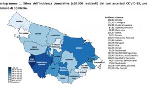Positivi e tamponi nella provincia di Brindisi, il report aggiornato al 20 dicembre