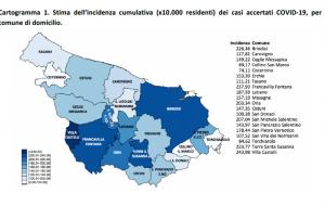 Positivi e tamponi nella provincia di Brindisi: il report aggiornato al 3 gennaio 2021
