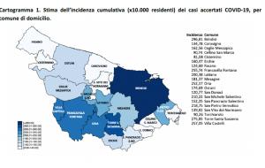Positivi e tamponi nella provincia di Brindisi: il report dell'Asl aggiornato al 17 gennaio