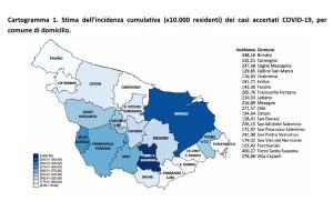 Positivi e tamponi nella provincia di Brindisi: il report aggiornato al 7 febbraio