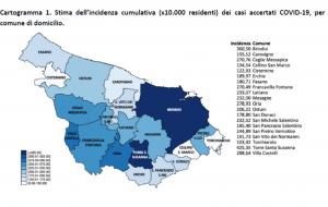 Positivi e tamponi nella provincia di Brindisi: il report aggiornato al 14 febbraio
