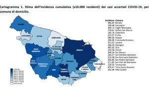 Positivi e tamponi nella provincia di Brindisi: il report aggiornato al 7 marzo