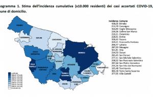 Positivi e tamponi nella provincia di Brindisi: il report aggiornato al 21 marzo