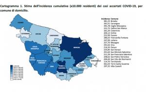 Positivi e tamponi nella provincia di Brindisi, il report aggiornato al 28 febbraio