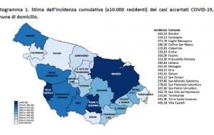 Positivi e tamponi nella provincia di Brindisi: il report aggiornato al 28 marzo