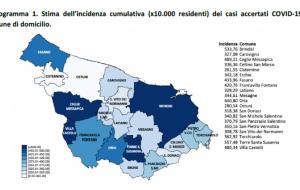 Positivi e tamponi nella provincia di Brindisi: il report aggiornato al 18 aprile