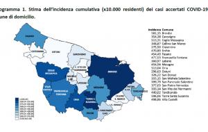 Positivi e tamponi nella provincia di Brindisi: il report aggiornato al 2 maggio