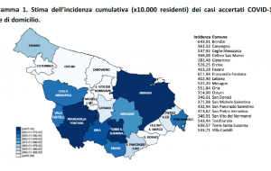 Positivi e tamponi nella provincia di Brindisi: il report aggiornato al 13 giugno