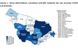 Positivi e tamponi nella provincia di Brindisi: il report aggiornato al 27 giugno