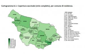 Campagna vaccinale anti Covid, il report sulle dosi somministrate al 3 giugno
