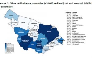 Positivi e tamponi nella provincia di Brindisi, il report aggiornato al 4 luglio