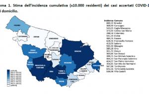 Positivi e tamponi nella provincia di Brindisi: il report aggiornato all'1 agosto